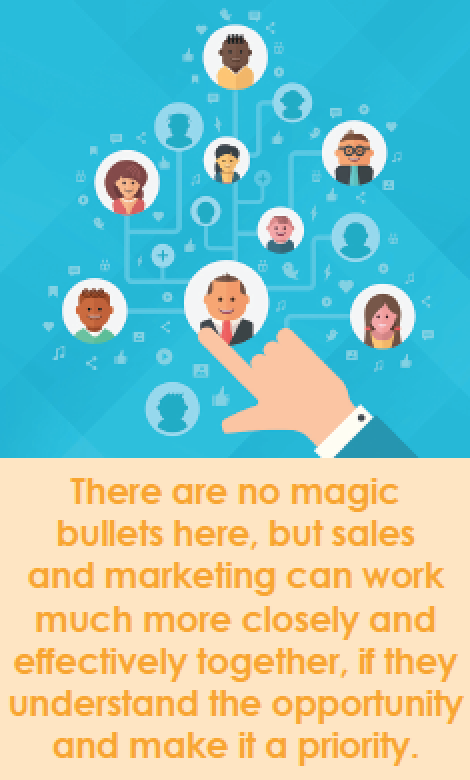 Marketing and Sales Collaboration
